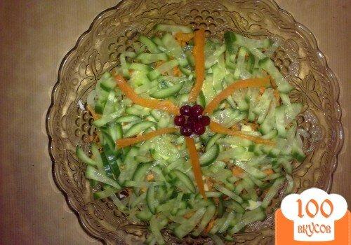 Рецепты салата с потрохами