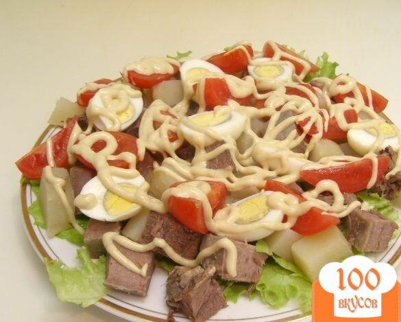 Вкусные салаты рецепты с языком