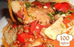 Фото рецепта: «Курица по-итальянски (каччиаторе)»