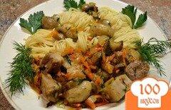 Фото рецепта: «Спагетти со свининой и свежими шампиньонами.»