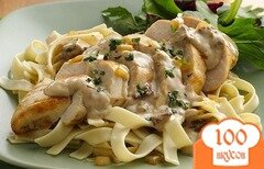 Фото рецепта: «Курица с грибами»