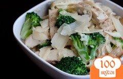 Фото рецепта: «Спагетти с курицей и грибами»